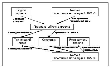 Устав Проектной Организации Образец - фото 6